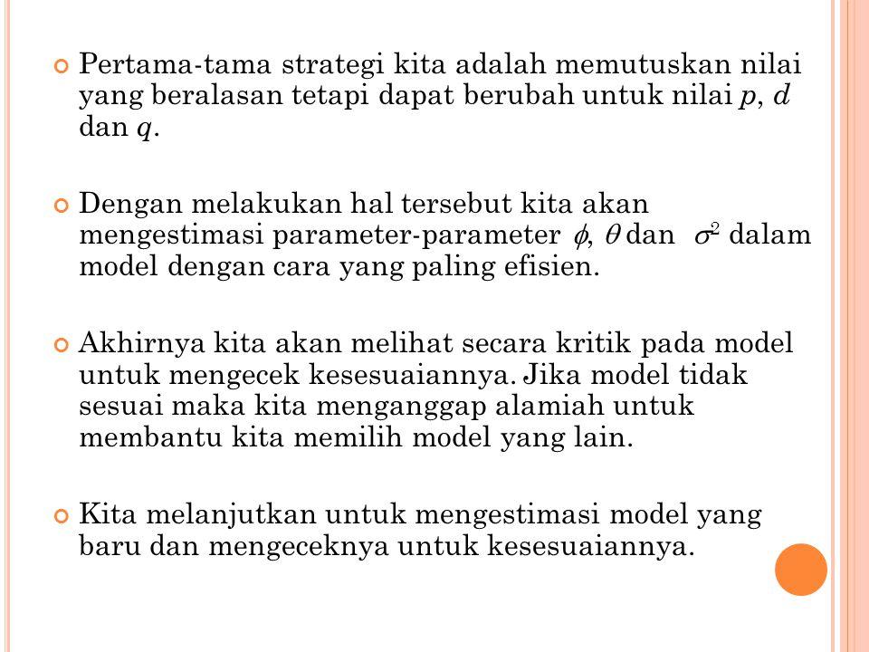 Pertama-tama strategi kita adalah memutuskan nilai yang beralasan tetapi dapat berubah untuk nilai p, d dan q. Dengan melakukan hal tersebut kita akan