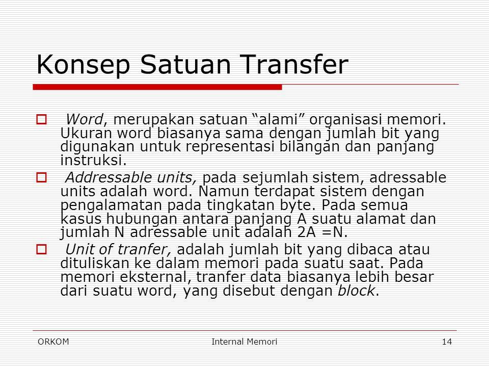 """ORKOMInternal Memori14 Konsep Satuan Transfer  Word, merupakan satuan """"alami"""" organisasi memori. Ukuran word biasanya sama dengan jumlah bit yang dig"""