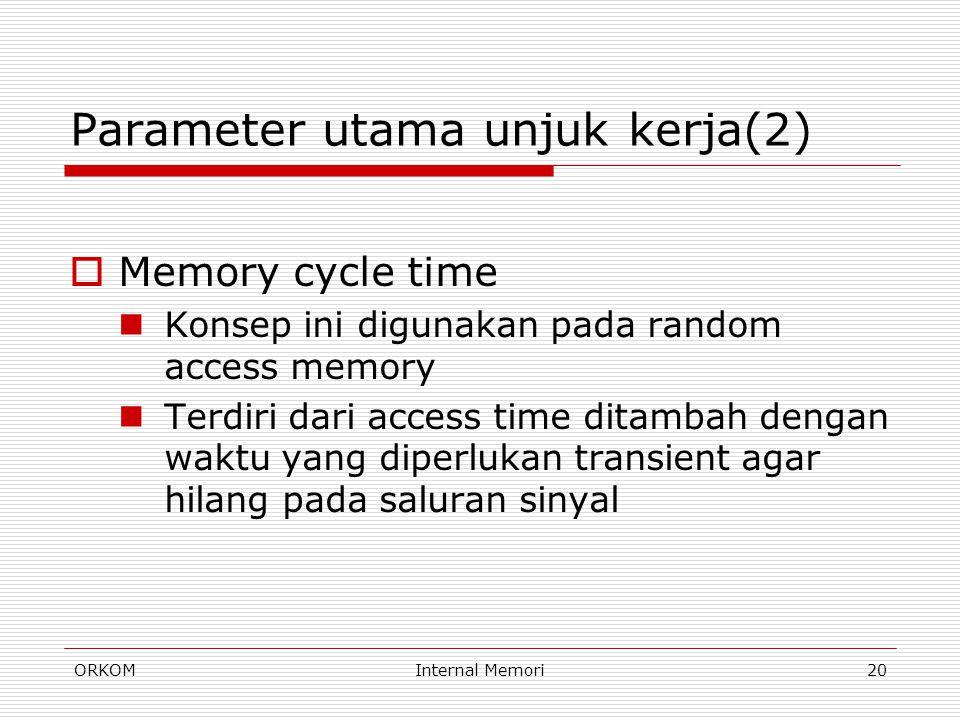 ORKOMInternal Memori20 Parameter utama unjuk kerja(2)  Memory cycle time Konsep ini digunakan pada random access memory Terdiri dari access time dita