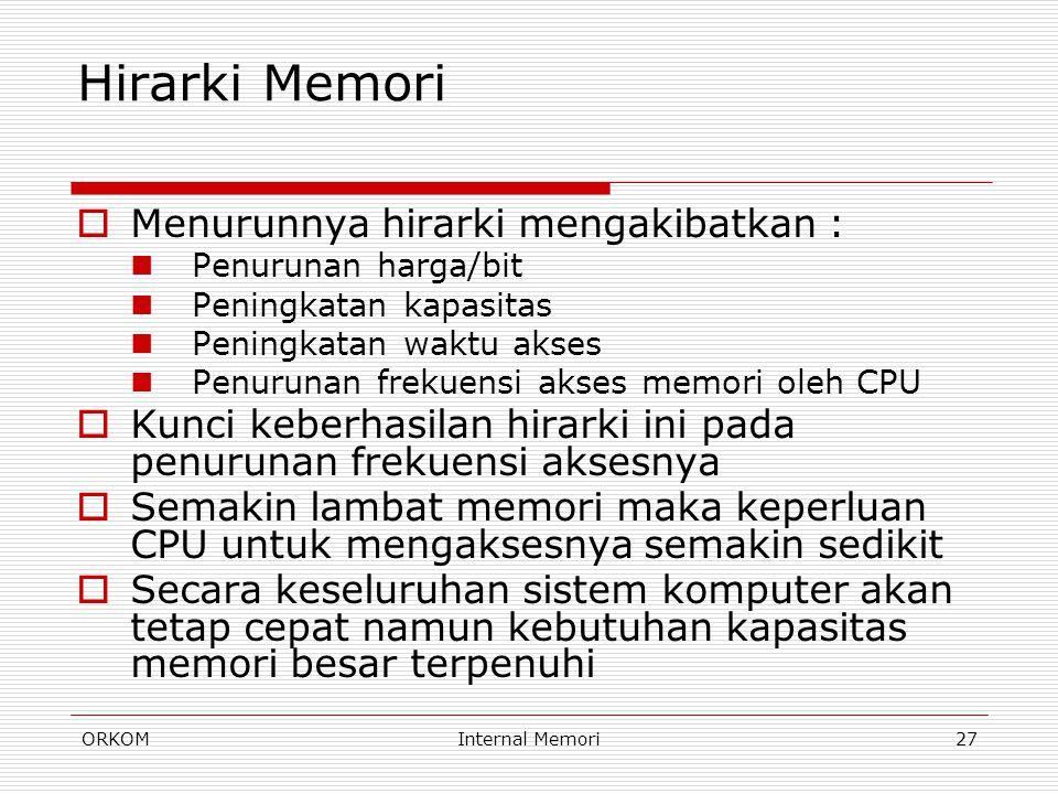 ORKOMInternal Memori27 Hirarki Memori  Menurunnya hirarki mengakibatkan : Penurunan harga/bit Peningkatan kapasitas Peningkatan waktu akses Penurunan