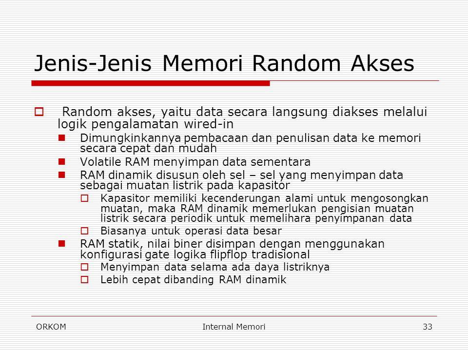 ORKOMInternal Memori33 Jenis-Jenis Memori Random Akses  Random akses, yaitu data secara langsung diakses melalui logik pengalamatan wired-in Dimungki