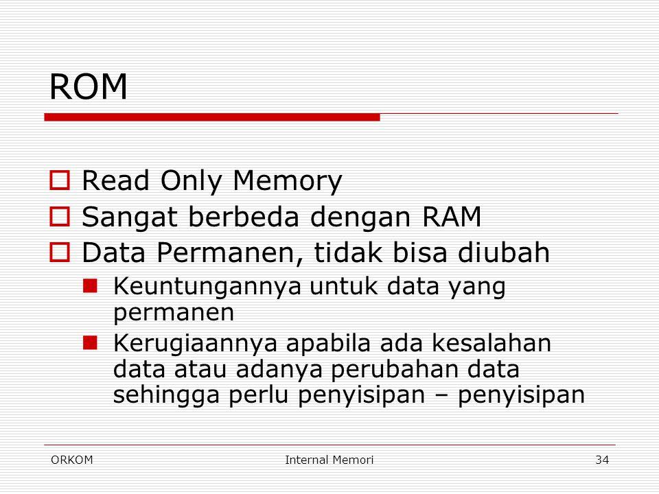 ORKOMInternal Memori34 ROM  Read Only Memory  Sangat berbeda dengan RAM  Data Permanen, tidak bisa diubah Keuntungannya untuk data yang permanen Ke