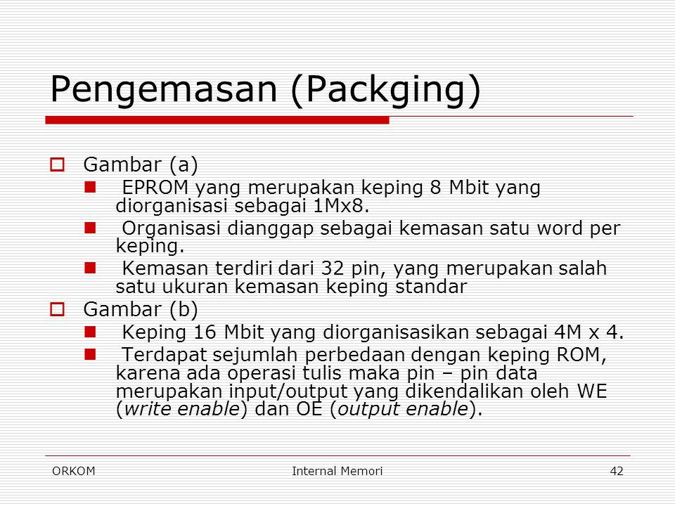 ORKOMInternal Memori42 Pengemasan (Packging)  Gambar (a) EPROM yang merupakan keping 8 Mbit yang diorganisasi sebagai 1Mx8. Organisasi dianggap sebag