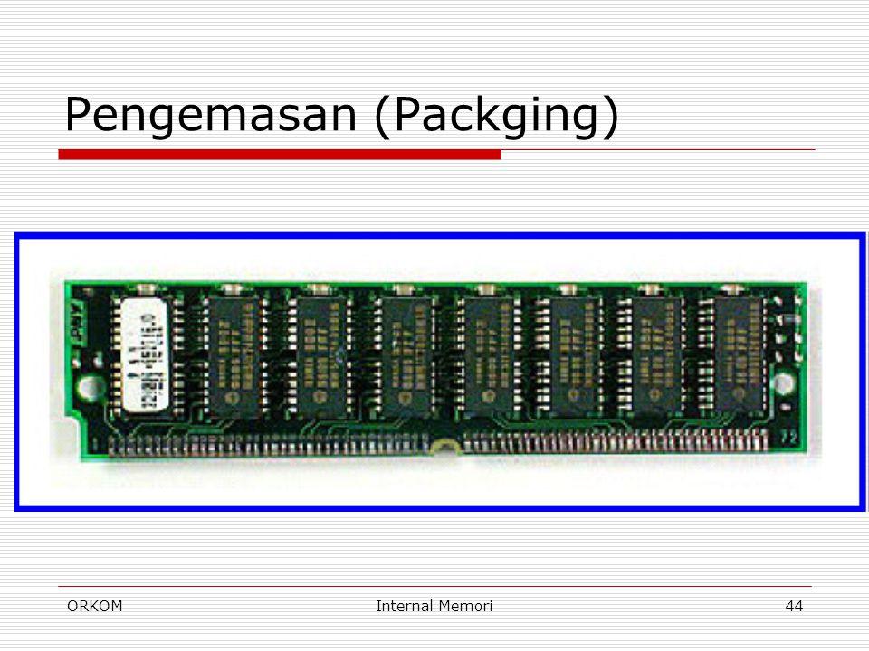 ORKOMInternal Memori44 Pengemasan (Packging)
