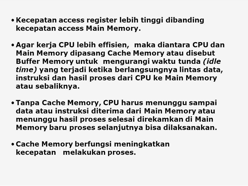 Kecepatan access register lebih tinggi dibanding kecepatan access Main Memory. Agar kerja CPU lebih effisien, maka diantara CPU dan Main Memory dipasa
