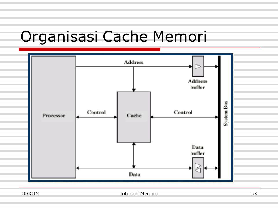 ORKOMInternal Memori53 Organisasi Cache Memori