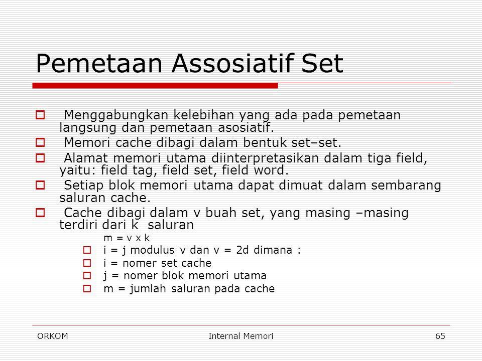 ORKOMInternal Memori65 Pemetaan Assosiatif Set  Menggabungkan kelebihan yang ada pada pemetaan langsung dan pemetaan asosiatif.  Memori cache dibagi