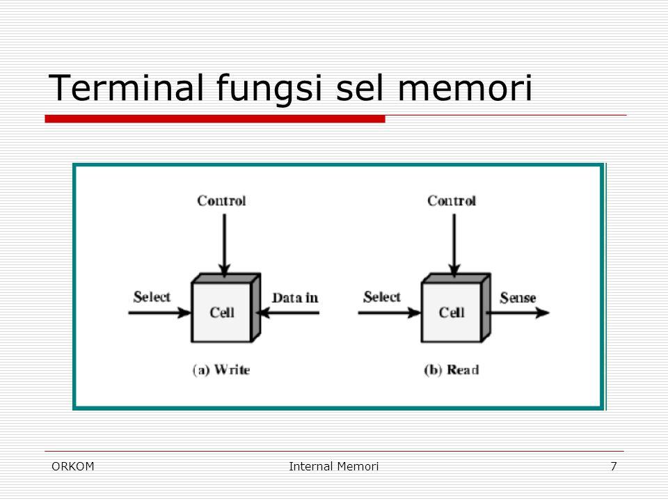 ORKOMInternal Memori18 Metode Akses(4)  Associative access Jenis random akses yang memungkinkan pembandingan lokasi bit yang diinginkan untuk pencocokan.