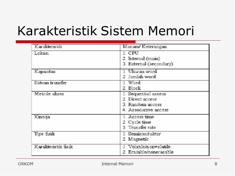 ORKOMInternal Memori19 Parameter utama unjuk kerja(1)  Access time Bagi random access memory, waktu akses adalah waktu yang dibutuhkan untuk melakukan operasi baca atau tulis.