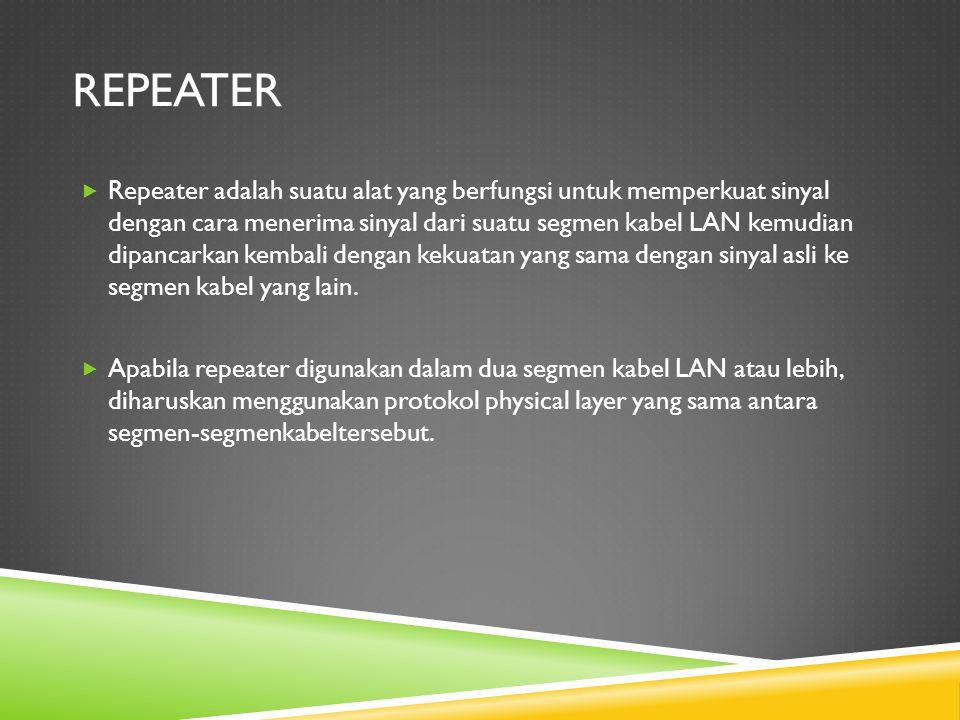 REPEATER  Repeater adalah suatu alat yang berfungsi untuk memperkuat sinyal dengan cara menerima sinyal dari suatu segmen kabel LAN kemudian dipancar
