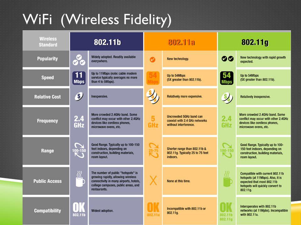 REFERENCES  Mode Transmisi Wireless http://ailamoleq.blogspot.com/2011/07/media- transmisi-kabel-wireline-part-2.html.
