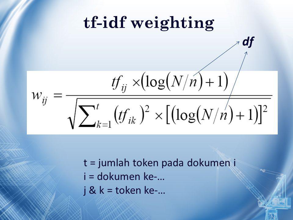 tf-idf weighting df t = jumlah token pada dokumen i i = dokumen ke-… j & k = token ke-…