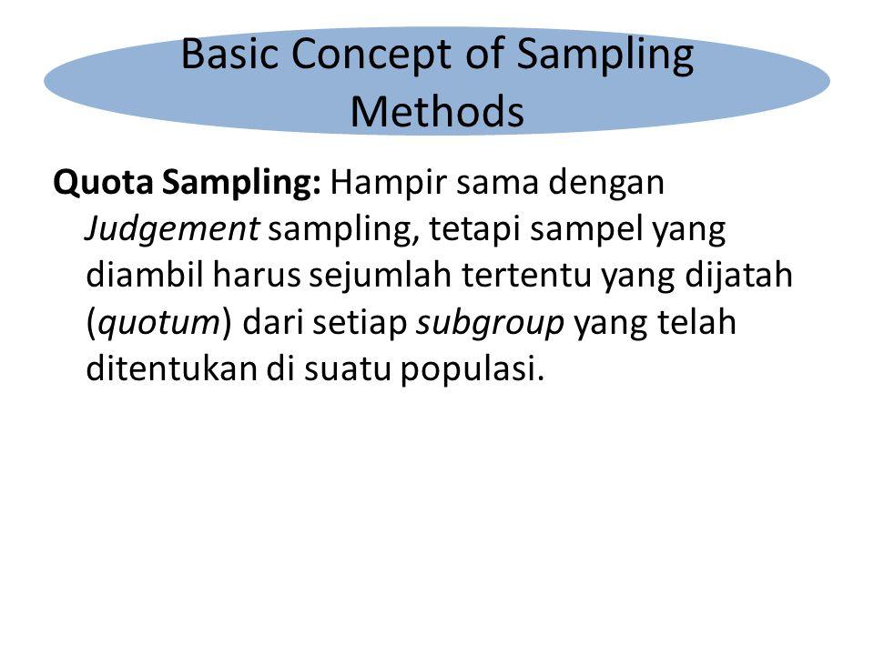 Quota Sampling: Hampir sama dengan Judgement sampling, tetapi sampel yang diambil harus sejumlah tertentu yang dijatah (quotum) dari setiap subgroup yang telah ditentukan di suatu populasi.