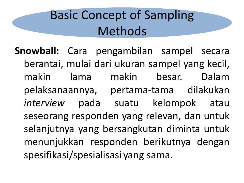 Snowball: Cara pengambilan sampel secara berantai, mulai dari ukuran sampel yang kecil, makin lama makin besar.
