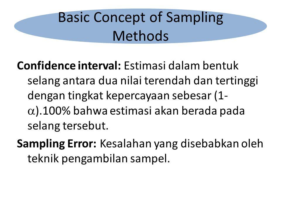 Confidence interval: Estimasi dalam bentuk selang antara dua nilai terendah dan tertinggi dengan tingkat kepercayaan sebesar (1-  ).100% bahwa estimasi akan berada pada selang tersebut.