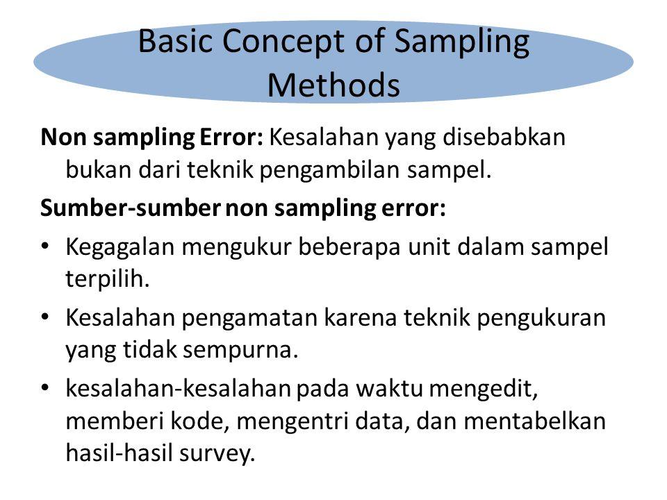 Non sampling Error: Kesalahan yang disebabkan bukan dari teknik pengambilan sampel.