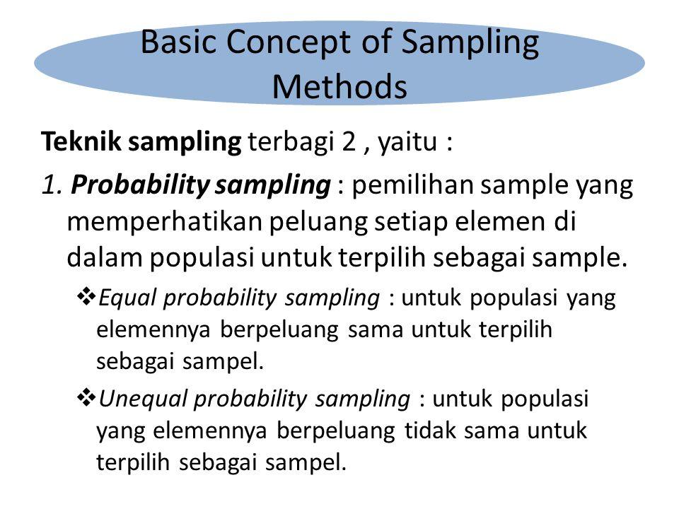 Teknik sampling terbagi 2, yaitu : 1.