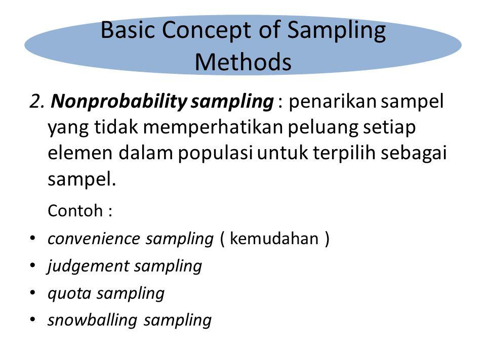 2. Nonprobability sampling : penarikan sampel yang tidak memperhatikan peluang setiap elemen dalam populasi untuk terpilih sebagai sampel. Contoh : co