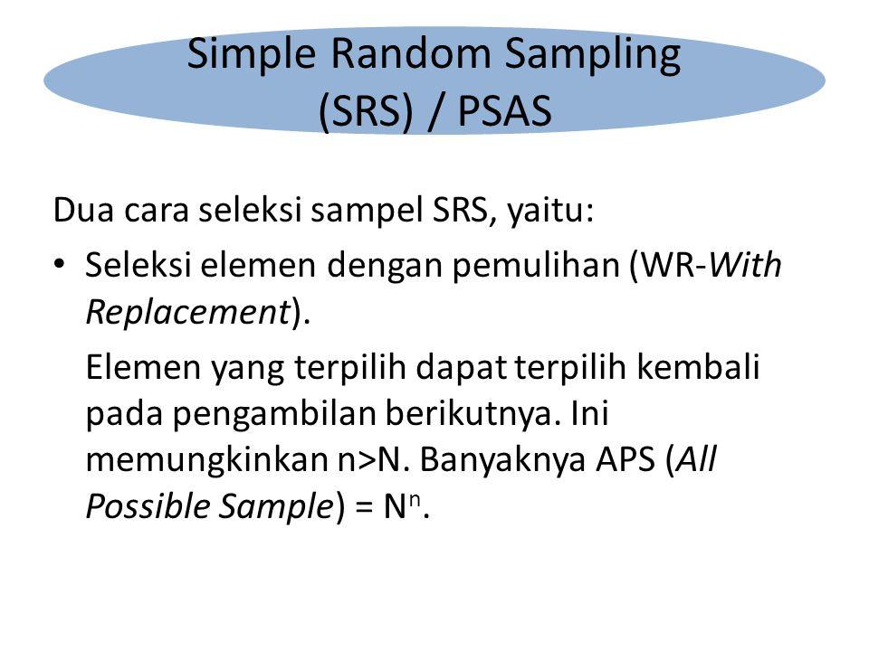Dua cara seleksi sampel SRS, yaitu: Seleksi elemen dengan pemulihan (WR-With Replacement).