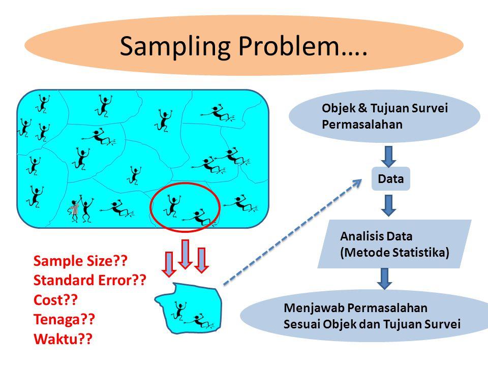 Sampling Problem….