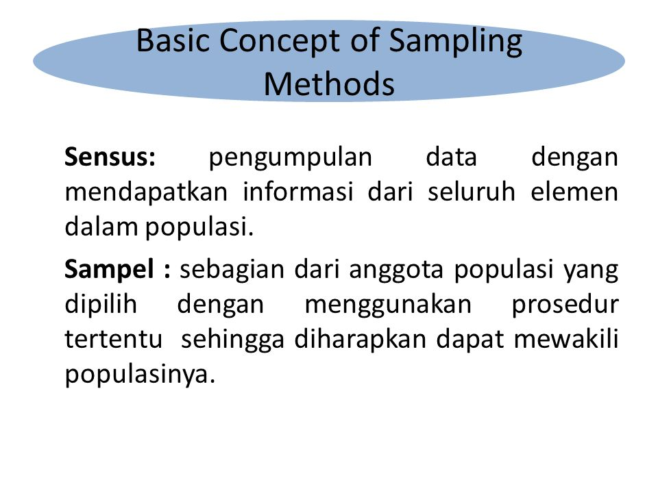 Probability sampling meliputi :  Simple random sampling (SRS) / penarikan sampel acak sederhana  Stratified sampling ( berstrata )  Systematic sampling  Cluster sampling Basic Concept of Sampling Methods