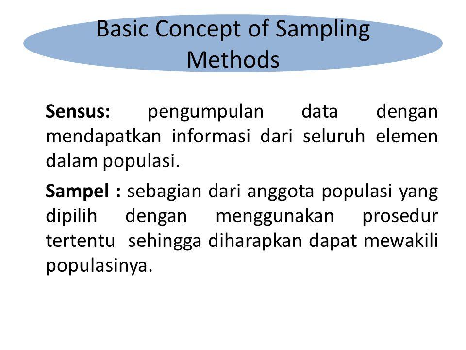 Sensus: pengumpulan data dengan mendapatkan informasi dari seluruh elemen dalam populasi.