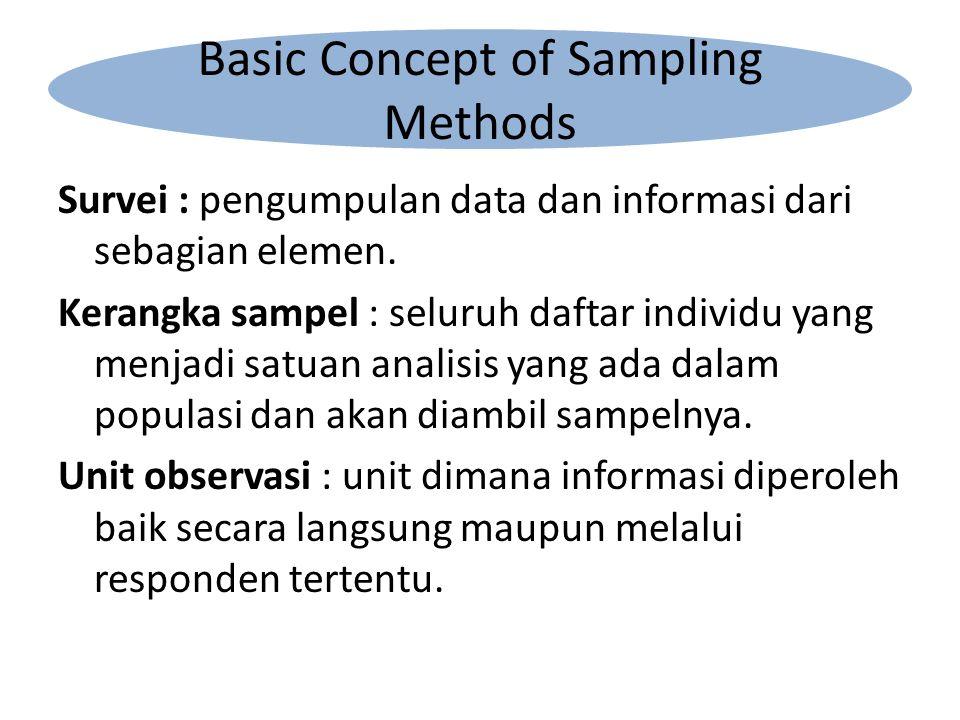 Survei : pengumpulan data dan informasi dari sebagian elemen.