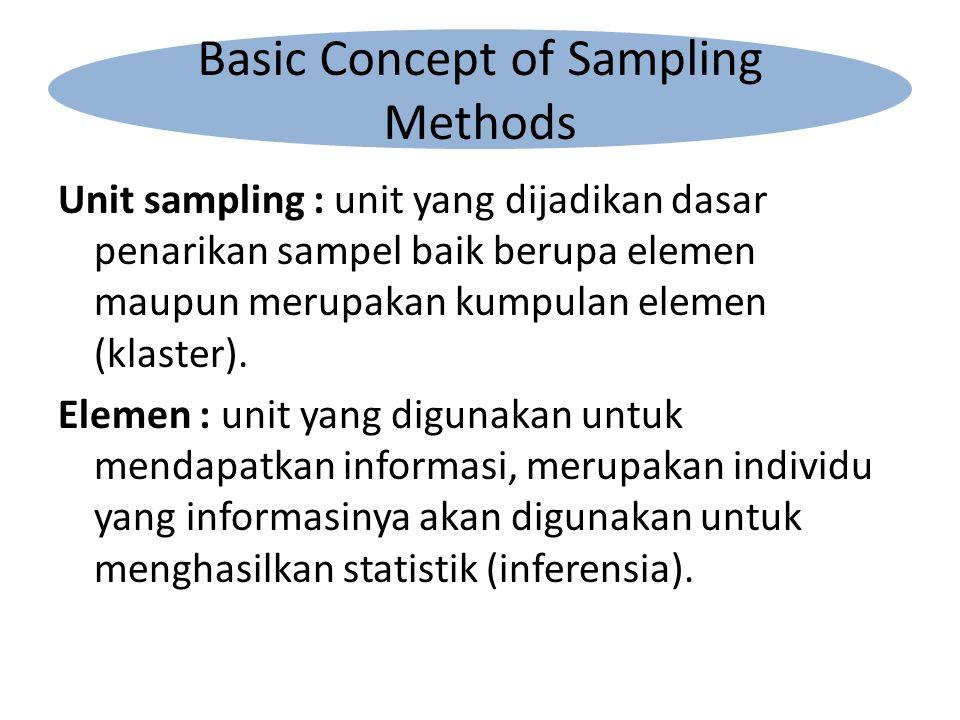 Unit sampling : unit yang dijadikan dasar penarikan sampel baik berupa elemen maupun merupakan kumpulan elemen (klaster).