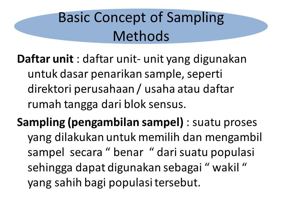 Daftar unit : daftar unit- unit yang digunakan untuk dasar penarikan sample, seperti direktori perusahaan / usaha atau daftar rumah tangga dari blok sensus.