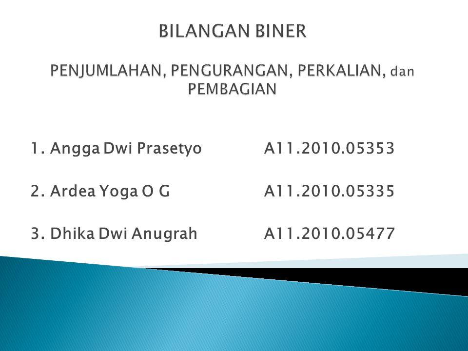 1. Angga Dwi PrasetyoA11.2010.05353 2. Ardea Yoga O GA11.2010.05335 3.