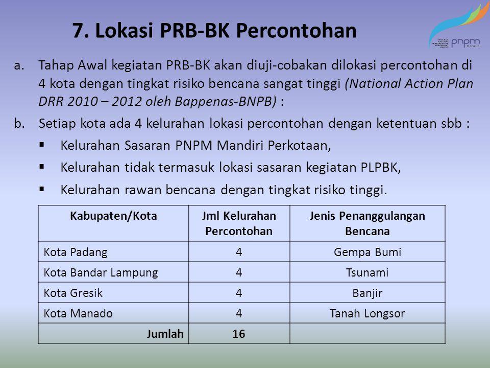 a.Tahap Awal kegiatan PRB-BK akan diuji-cobakan dilokasi percontohan di 4 kota dengan tingkat risiko bencana sangat tinggi (National Action Plan DRR 2