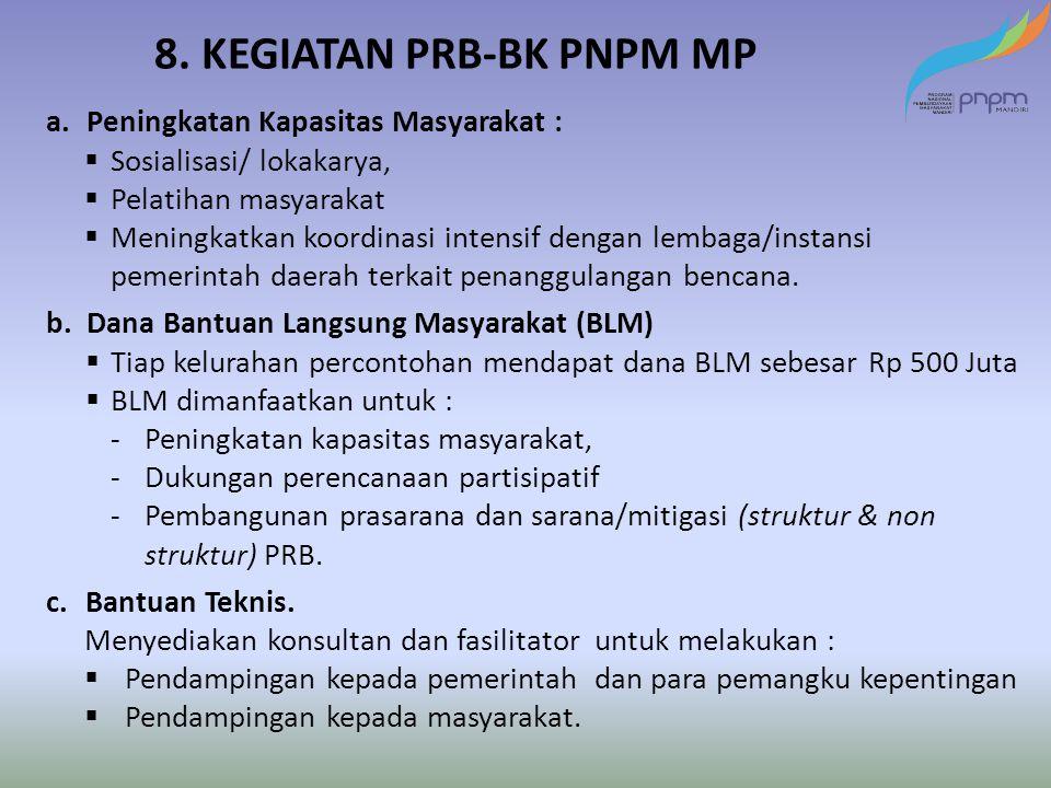 8. KEGIATAN PRB-BK PNPM MP a.Peningkatan Kapasitas Masyarakat :  Sosialisasi/ lokakarya,  Pelatihan masyarakat  Meningkatkan koordinasi intensif de