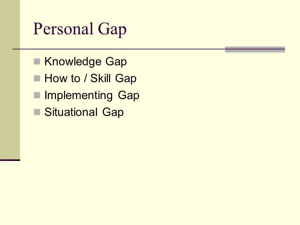 Personal Gap Knowledge Gap How to / Skill Gap Implementing Gap Situational Gap