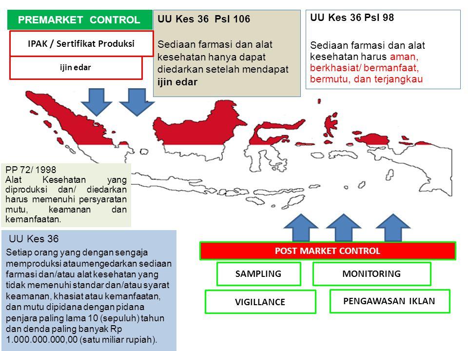PREMARKET CONTROL POST MARKET CONTROL SAMPLING UU Kes 36 Psl 106 Sediaan farmasi dan alat kesehatan hanya dapat diedarkan setelah mendapat ijin edar M