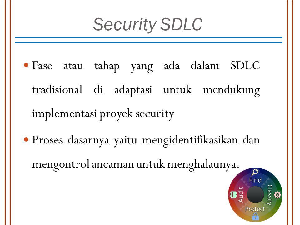 Security SDLC Fase atau tahap yang ada dalam SDLC tradisional di adaptasi untuk mendukung implementasi proyek security Proses dasarnya yaitu mengident