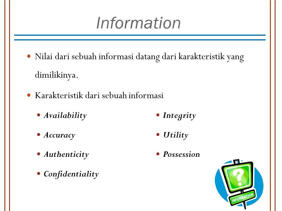 Information Nilai dari sebuah informasi datang dari karakteristik yang dimilikinya. Karakteristik dari sebuah informasi Availability Accuracy Authenti