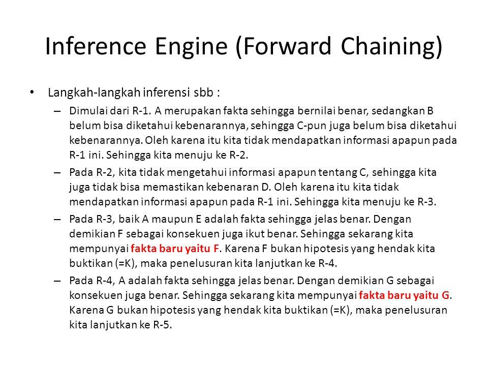 Inference Engine (Forward Chaining) Langkah-langkah inferensi sbb : – Dimulai dari R-1.