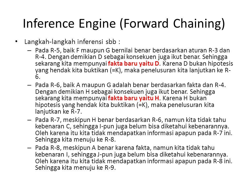 Inference Engine (Forward Chaining) Langkah-langkah inferensi sbb : – Pada R-5, baik F maupun G bernilai benar berdasarkan aturan R-3 dan R-4.