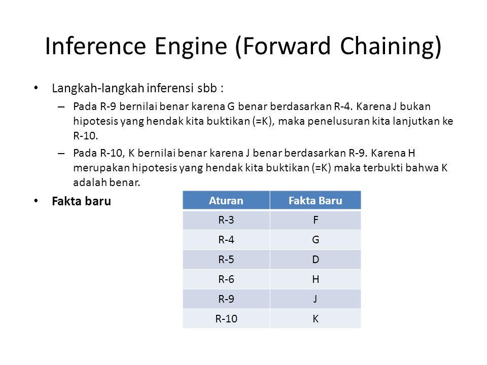 Inference Engine (Forward Chaining) Langkah-langkah inferensi sbb : – Pada R-9 bernilai benar karena G benar berdasarkan R-4.