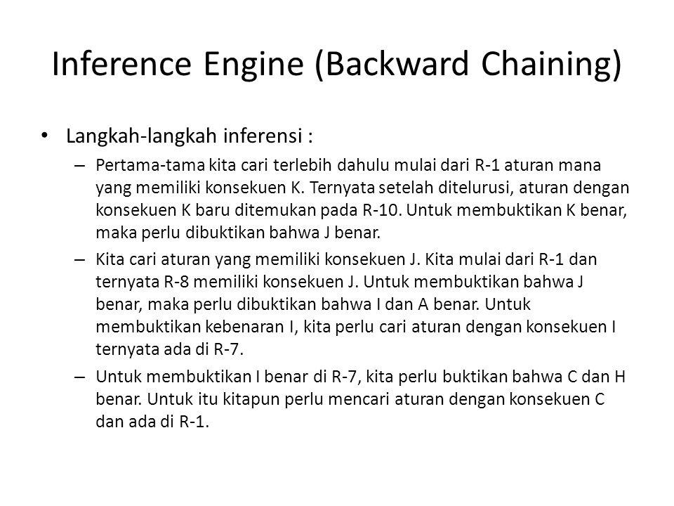 Inference Engine (Backward Chaining) Langkah-langkah inferensi : – Pertama-tama kita cari terlebih dahulu mulai dari R-1 aturan mana yang memiliki konsekuen K.