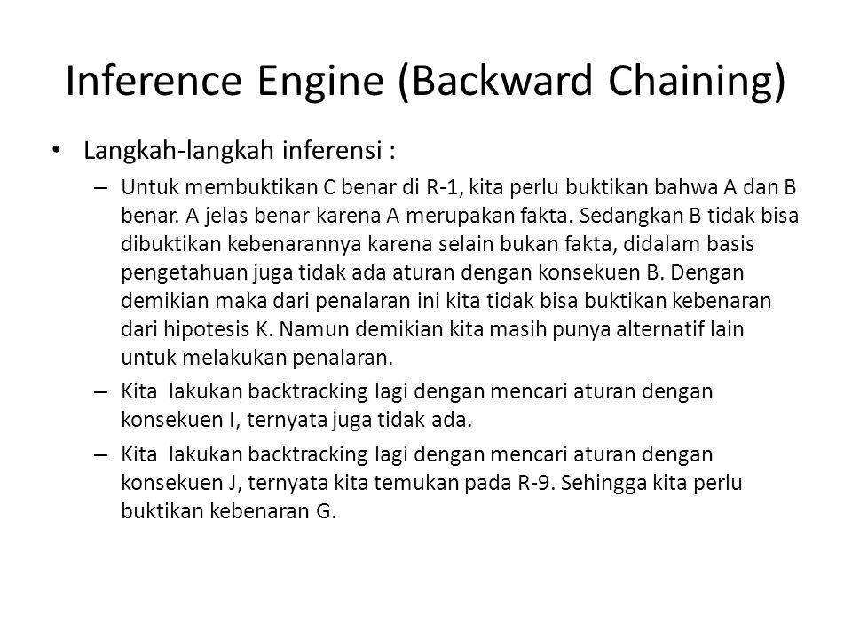 Inference Engine (Backward Chaining) Langkah-langkah inferensi : – Untuk membuktikan C benar di R-1, kita perlu buktikan bahwa A dan B benar.