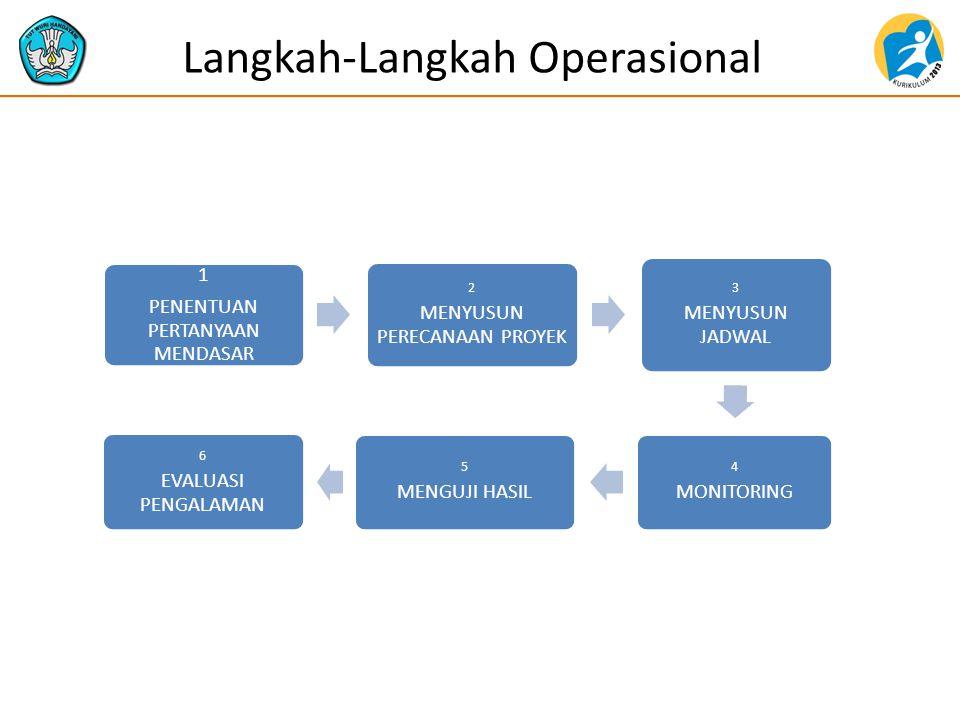 Langkah-Langkah Operasional 1 PENENTUAN PERTANYAAN MENDASAR 2 MENYUSUN PERECANAAN PROYEK 3 MENYUSUN JADWAL 4 MONITORING 5 MENGUJI HASIL 6 EVALUASI PEN