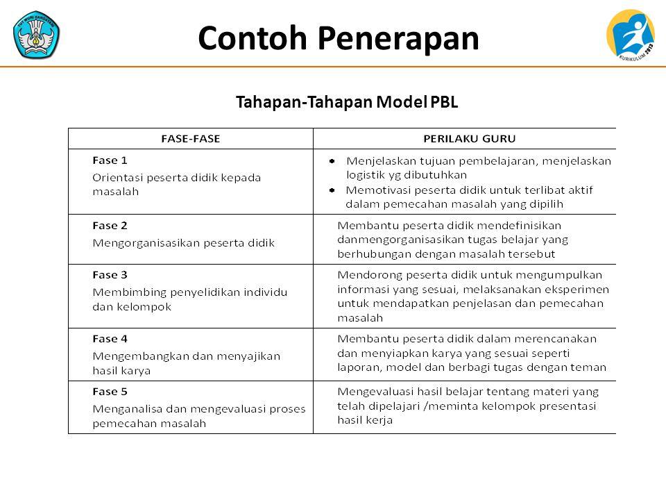 Contoh Penerapan Tahapan-Tahapan Model PBL