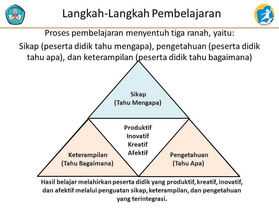 3. MODEL PEMBELAJARAN BERBASIS MASALAH (PROBLEM BASED LEARNING)