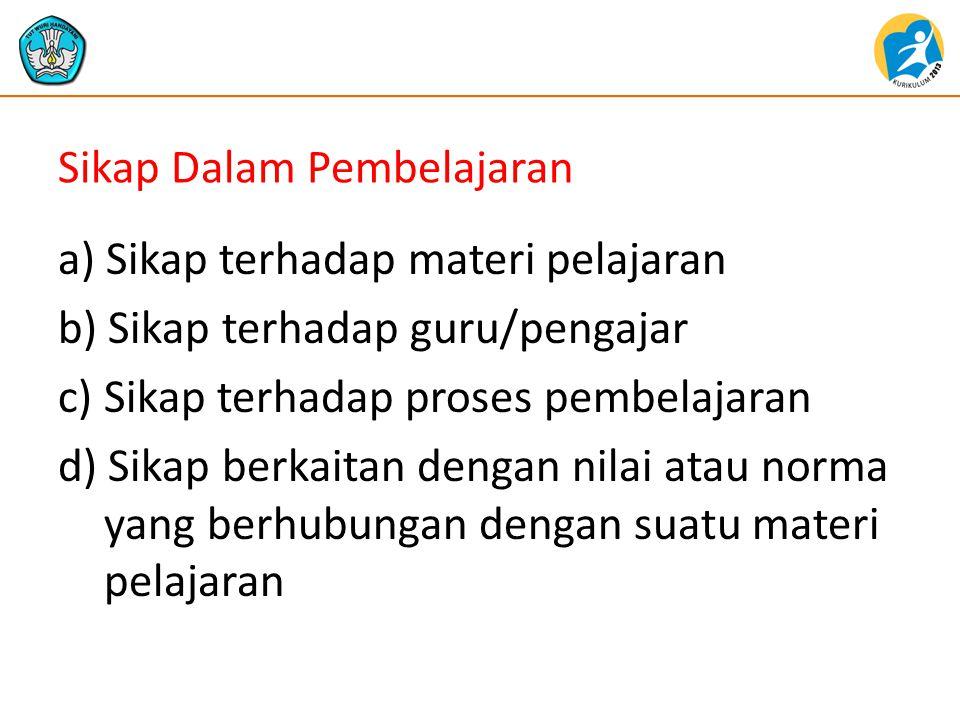 Sikap Dalam Pembelajaran a) Sikap terhadap materi pelajaran b) Sikap terhadap guru/pengajar c) Sikap terhadap proses pembelajaran d) Sikap berkaitan d
