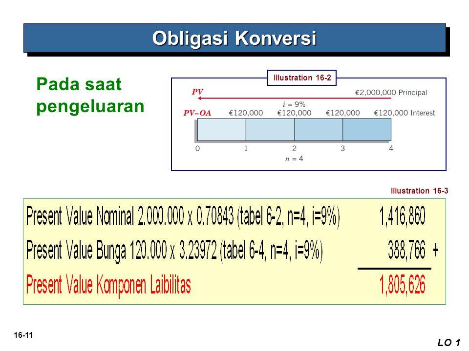 16-11 Pada saat pengeluaran Obligasi Konversi LO 1 Illustration 16-2 Illustration 16-3
