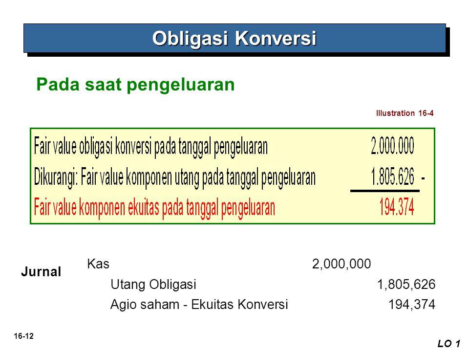 16-12 Pada saat pengeluaran Obligasi Konversi LO 1 Illustration 16-4 Kas 2,000,000 Utang Obligasi 1,805,626 Agio saham - Ekuitas Konversi 194,374 Jurn