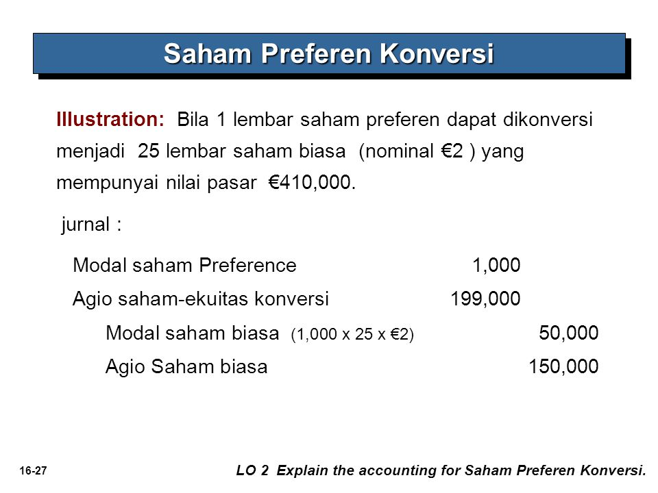 16-27 Saham Preferen Konversi LO 2 Explain the accounting for Saham Preferen Konversi. Illustration: Bila 1 lembar saham preferen dapat dikonversi men