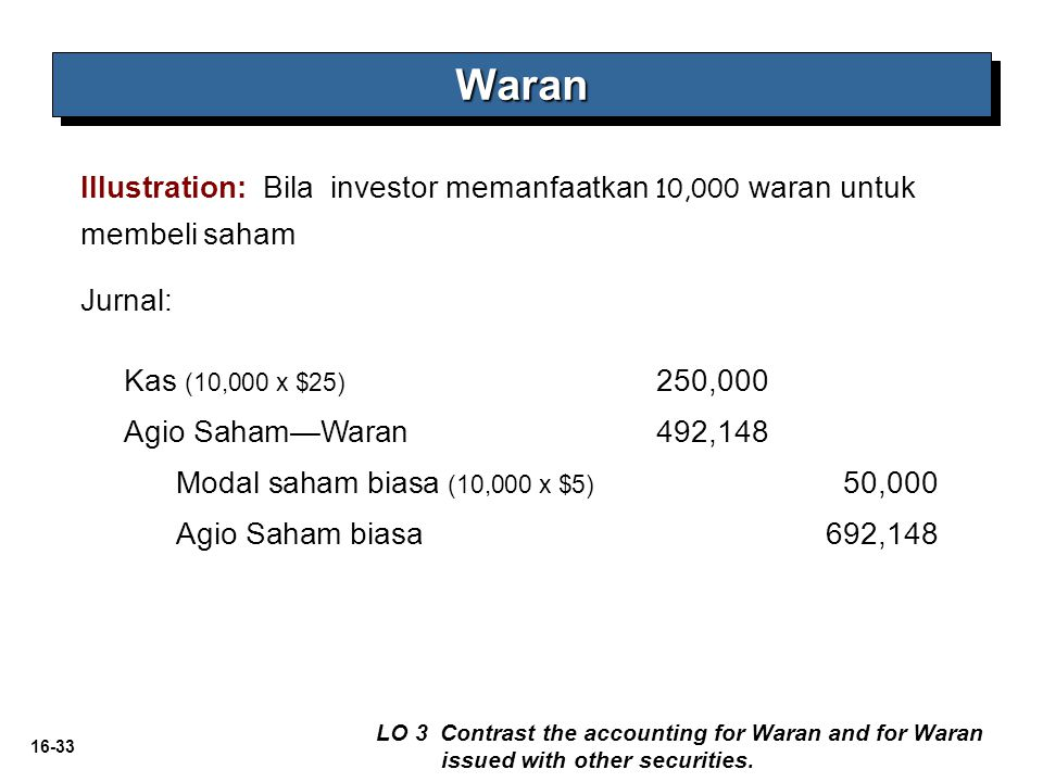 16-33 WaranWaran Illustration: Bila investor memanfaatkan 10,000 waran untuk membeli saham Jurnal: Kas (10,000 x $25) 250,000 Agio Saham—Waran 492,148 Modal saham biasa (10,000 x $5) 50,000 Agio Saham biasa 692,148 LO 3 Contrast the accounting for Waran and for Waran issued with other securities.