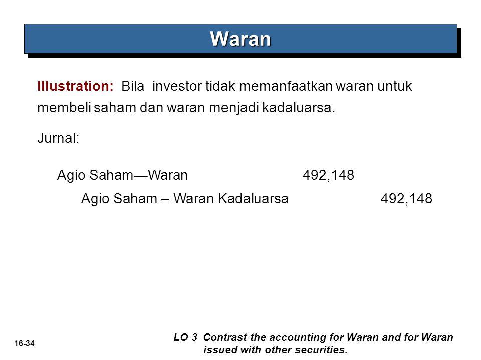 16-34 WaranWaran Illustration: Bila investor tidak memanfaatkan waran untuk membeli saham dan waran menjadi kadaluarsa. Jurnal: Agio Saham—Waran 492,1